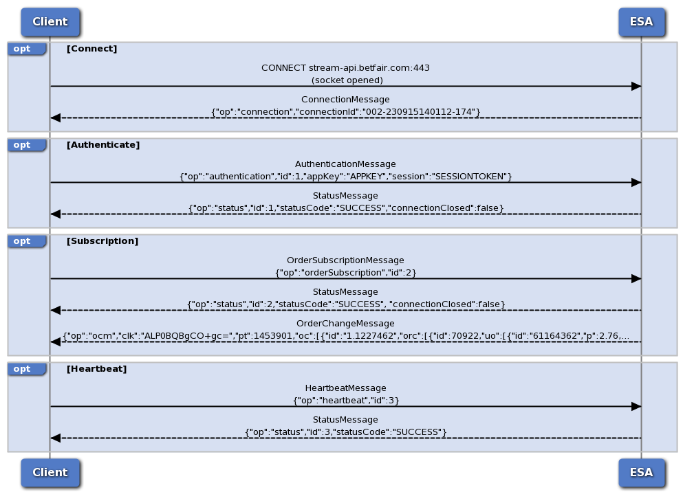 Developer's Workshop To COM And ATL 3.0 download pdf